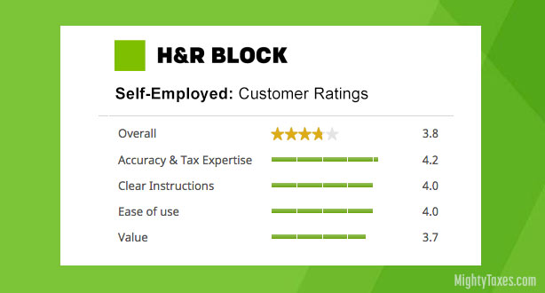 hr block self employed ratings