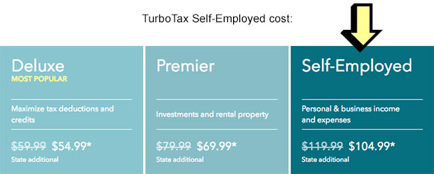 turbotax self employed cost